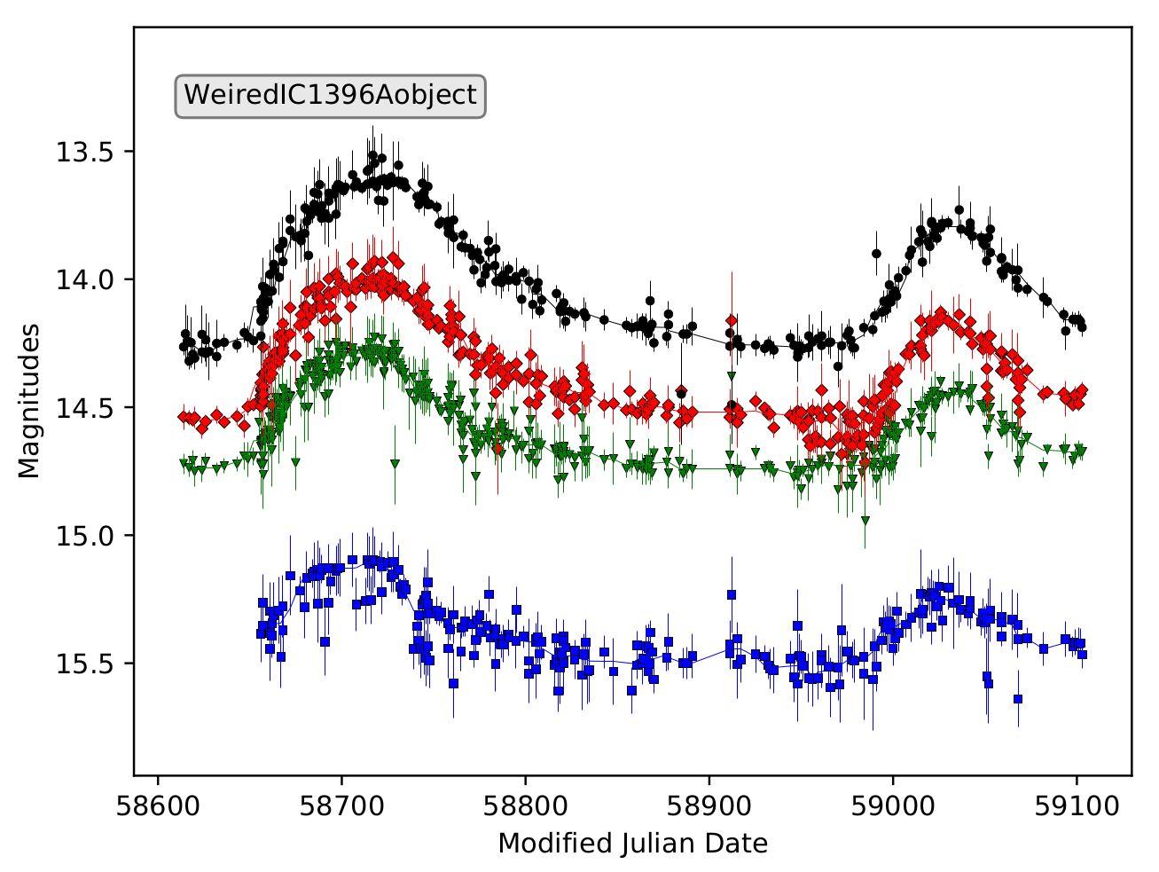 HOYS light curve of 2MASS 21383981+5708470